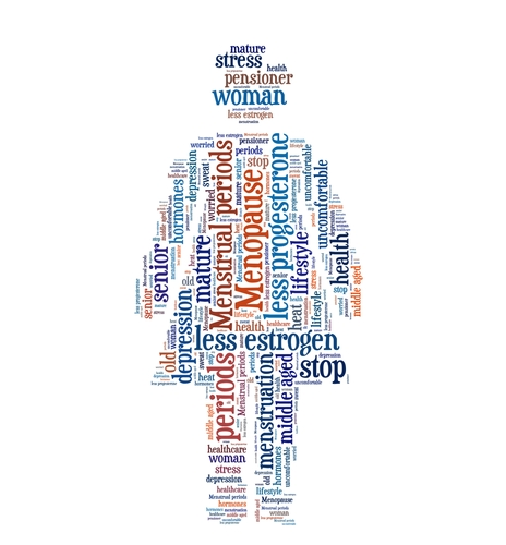 Woman's Health Series 3 of 3 – Peri menopause and menopause